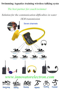 Swimming training radio communicator for swimmerand coach